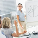 Enhancing productivity in the workplace